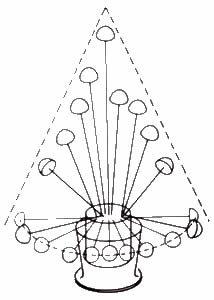 virágkötészet szimmetrikus elrendezés